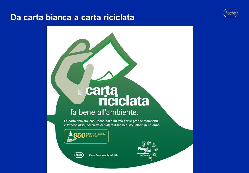 + flyer La sfera Piccoli Gesti e la mostra delle foglie nella hall dellazienda a Monza e a Segrate