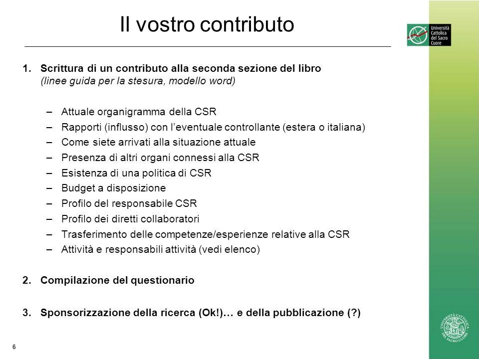 Il vostro contributo 1.Scrittura di un contributo alla seconda sezione del libro (linee guida per la stesura, modello word) –Attuale organigramma della CSR –Rapporti (influsso) con leventuale controllante (estera o italiana) –Come siete arrivati alla situazione attuale –Presenza di altri organi connessi alla CSR –Esistenza di una politica di CSR –Budget a disposizione –Profilo del responsabile CSR –Profilo dei diretti collaboratori –Trasferimento delle competenze/esperienze relative alla CSR –Attività e responsabili attività (vedi elenco) 2.Compilazione del questionario 3.Sponsorizzazione della ricerca (Ok!)… e della pubblicazione (?) 6