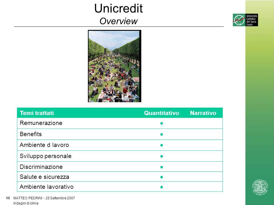 Unicredit Overview MATTEO PEDRINI - 25 Settembre 2007 10 Indagini di clima Temi trattatiQuantitativoNarrativo Remunerazione Benefits Ambiente d lavoro