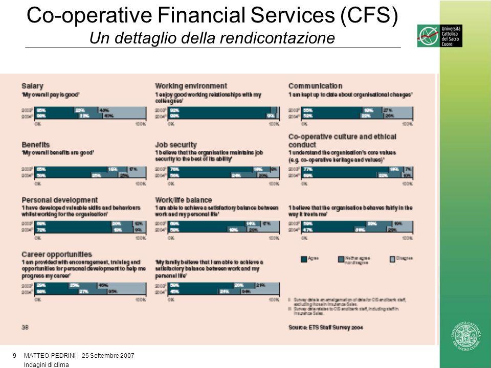 Co-operative Financial Services (CFS) Un dettaglio della rendicontazione MATTEO PEDRINI - 25 Settembre 2007 9 Indagini di clima
