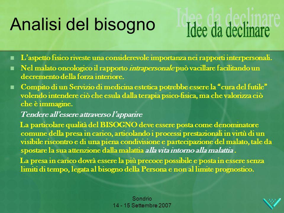 Sondrio 14 - 15 Settembre 2007 Analisi del bisogno Laspetto fisico riveste una considerevole importanza nei rapporti interpersonali.
