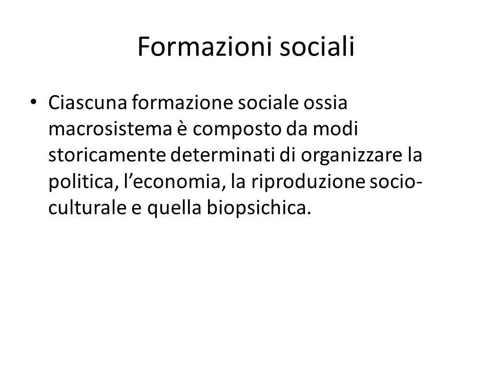 Formazioni sociali Ciascuna formazione sociale ossia macrosistema è composto da modi storicamente determinati di organizzare la politica, leconomia, la riproduzione socio- culturale e quella biopsichica.