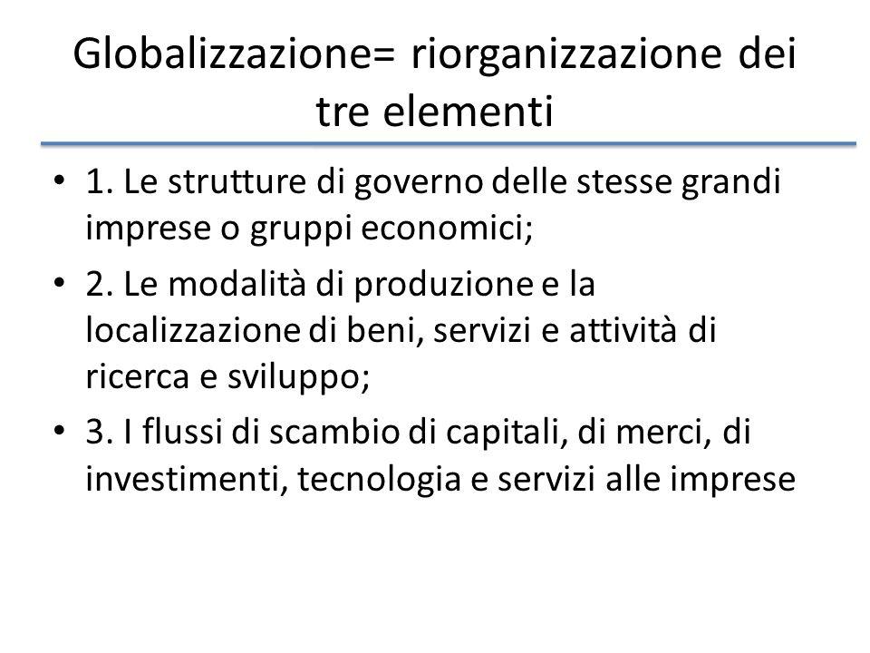 Globalizzazione= riorganizzazione dei tre elementi 1.