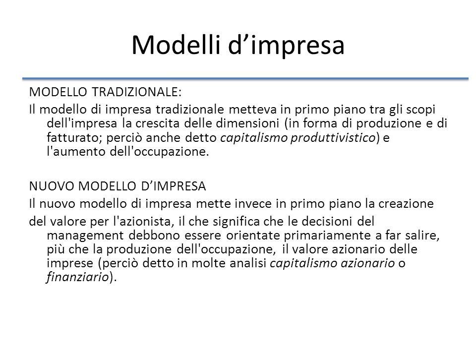 Modelli dimpresa MODELLO TRADIZIONALE: Il modello di impresa tradizionale metteva in primo piano tra gli scopi dell impresa la crescita delle dimensioni (in forma di produzione e di fatturato; perciò anche detto capitalismo produttivistico) e l aumento dell occupazione.