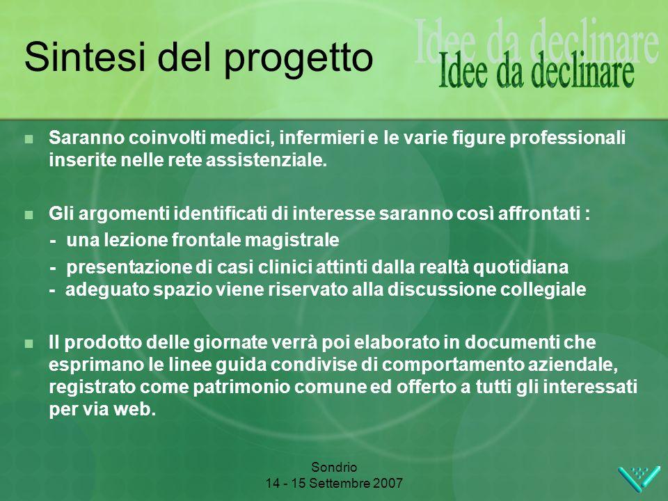 Sondrio 14 - 15 Settembre 2007 Sintesi del progetto Saranno coinvolti medici, infermieri e le varie figure professionali inserite nelle rete assistenziale.
