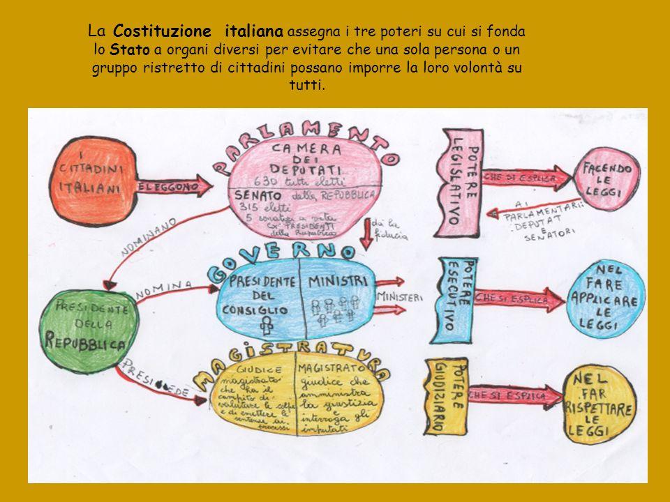 La Costituzione italiana assegna i tre poteri su cui si fonda lo Stato a organi diversi per evitare che una sola persona o un gruppo ristretto di citt