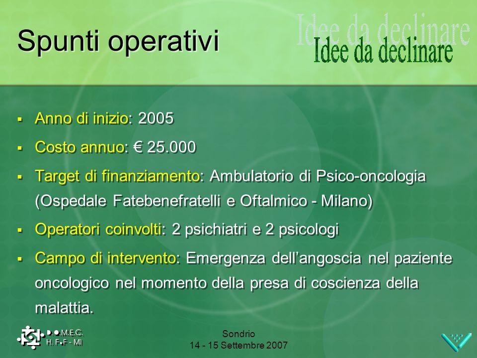 Sondrio 14 - 15 Settembre 2007 Spunti operativi Anno di inizio: 2005 Costo annuo: 25.000 Target di finanziamento: Ambulatorio di Psico-oncologia (Ospe