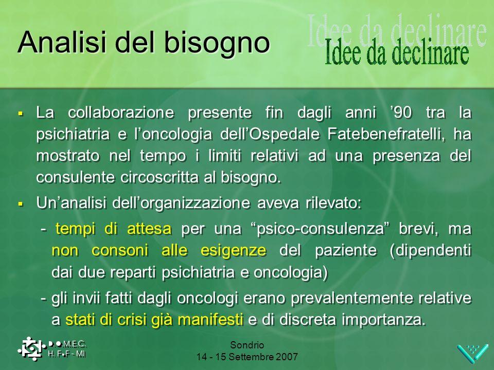 Sondrio 14 - 15 Settembre 2007 Analisi del bisogno La collaborazione presente fin dagli anni 90 tra la psichiatria e loncologia dellOspedale Fatebenef