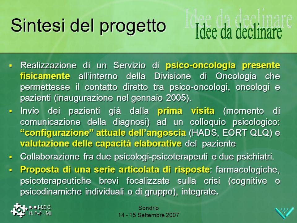 Sondrio 14 - 15 Settembre 2007 Sintesi del progetto Realizzazione di un Servizio di psico-oncologia presente fisicamente allinterno della Divisione di
