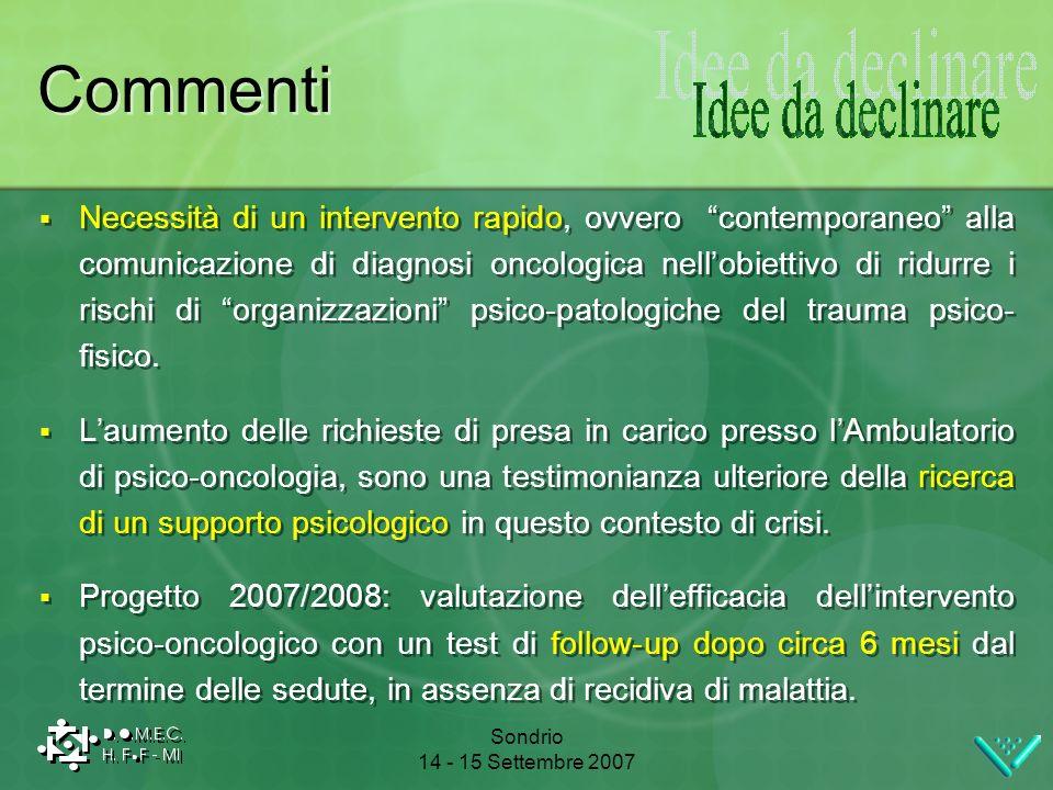 Sondrio 14 - 15 Settembre 2007 Commenti Necessità di un intervento rapido, ovvero contemporaneo alla comunicazione di diagnosi oncologica nellobiettiv