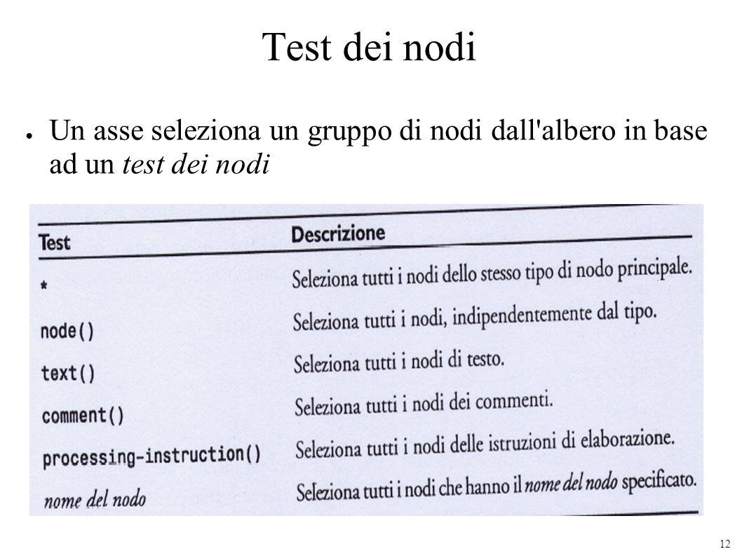12 Test dei nodi Un asse seleziona un gruppo di nodi dall albero in base ad un test dei nodi