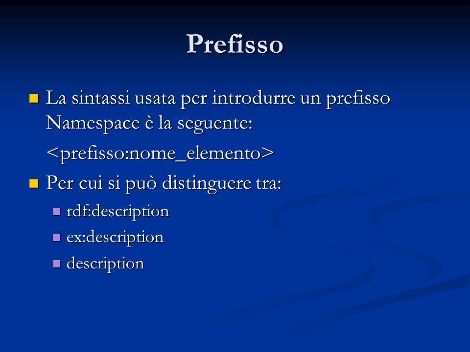 Prefisso La sintassi usata per introdurre un prefisso Namespace è la seguente: La sintassi usata per introdurre un prefisso Namespace è la seguente:<p