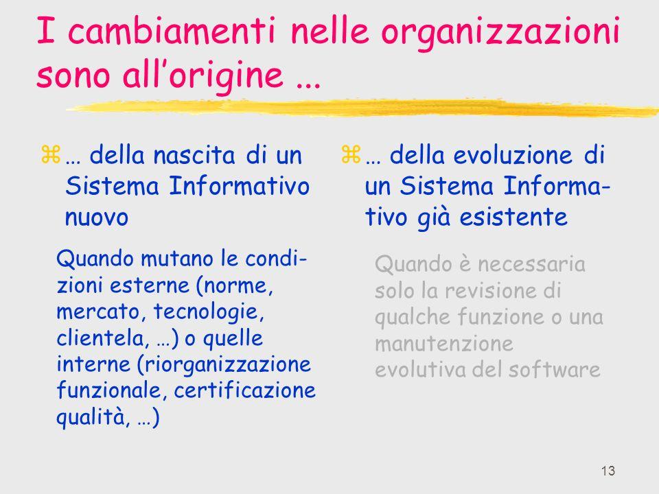 13 I cambiamenti nelle organizzazioni sono allorigine...