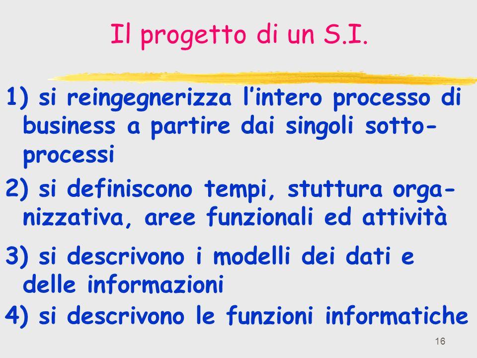 16 Il progetto di un S.I.