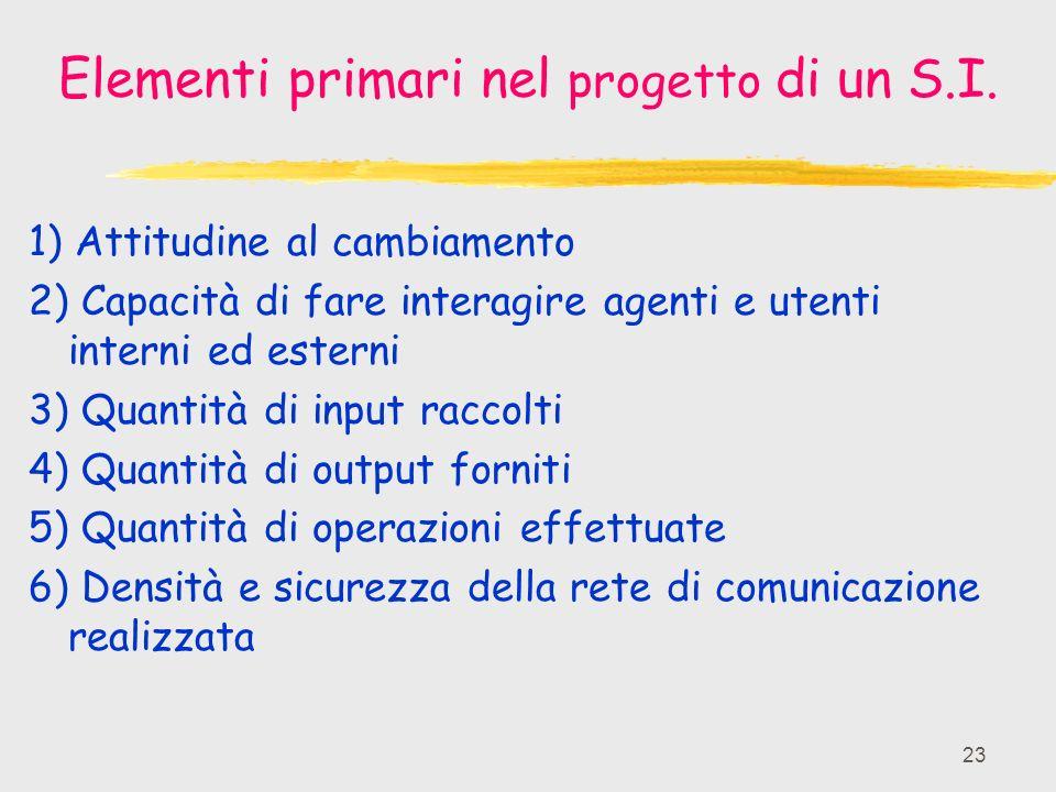 23 Elementi primari nel progetto di un S.I.