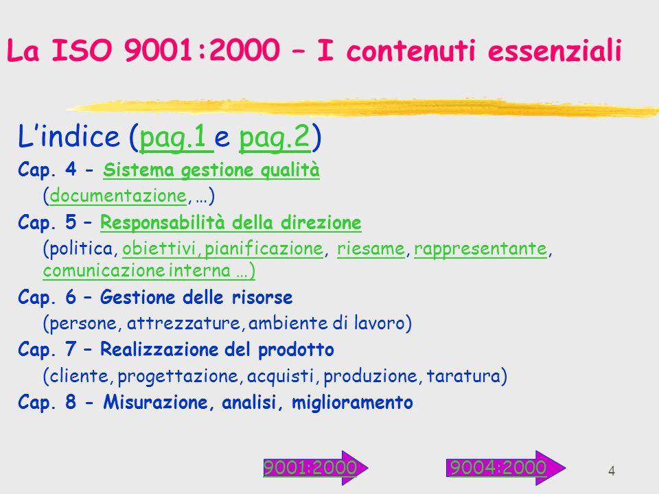 4 La ISO 9001:2000 – I contenuti essenziali Lindice (pag.1 e pag.2)pag.1 pag.2 Cap.
