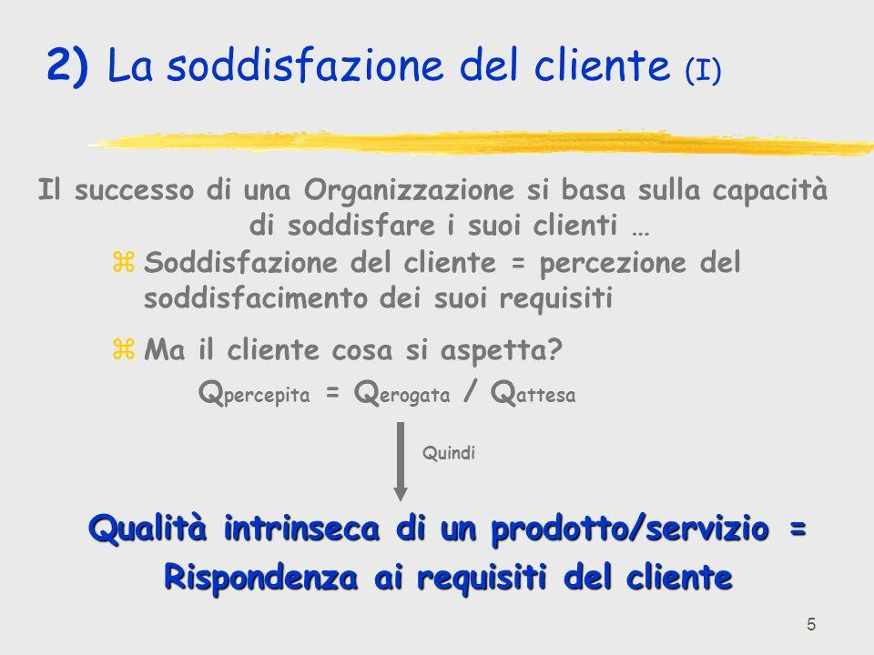 5 2) La soddisfazione del cliente (I) Il successo di una Organizzazione si basa sulla capacità di soddisfare i suoi clienti … zSoddisfazione del cliente = percezione del soddisfacimento dei suoi requisiti zMa il cliente cosa si aspetta.