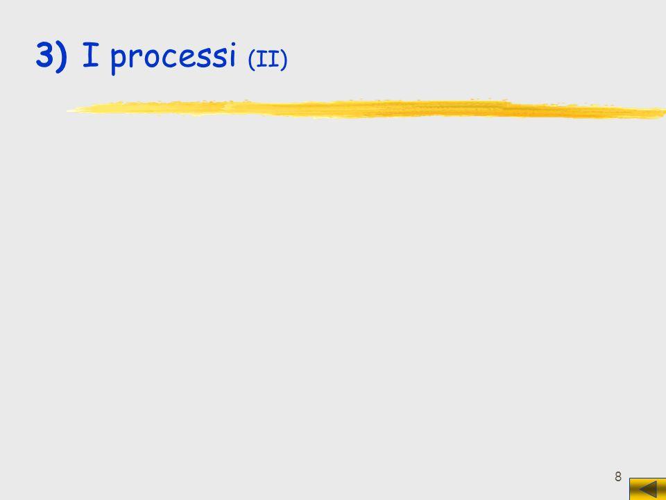 8 3) I processi (II)