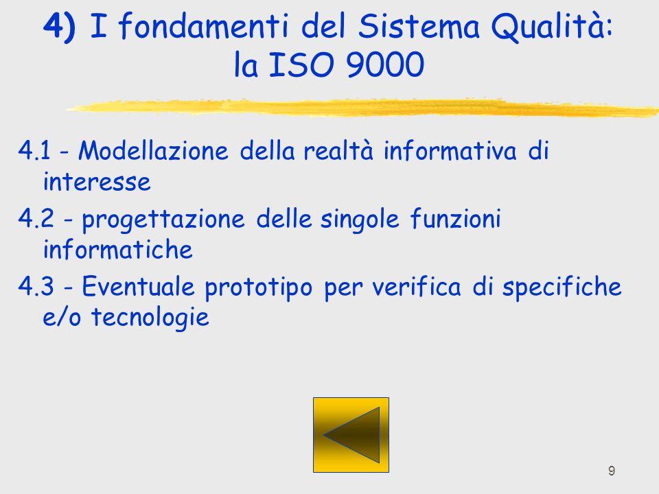 9 4) I fondamenti del Sistema Qualità: la ISO 9000 4.1 - Modellazione della realtà informativa di interesse 4.2 - progettazione delle singole funzioni informatiche 4.3 - Eventuale prototipo per verifica di specifiche e/o tecnologie