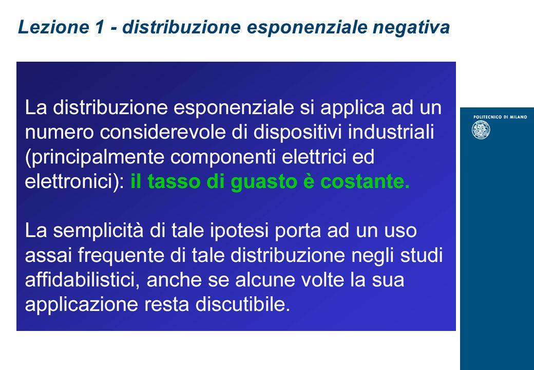 Lezione 1 - distribuzione esponenziale negativa