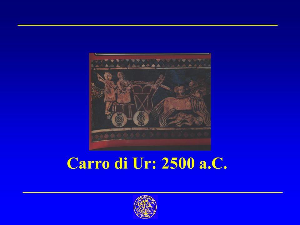Carro di Ur: 2500 a.C.