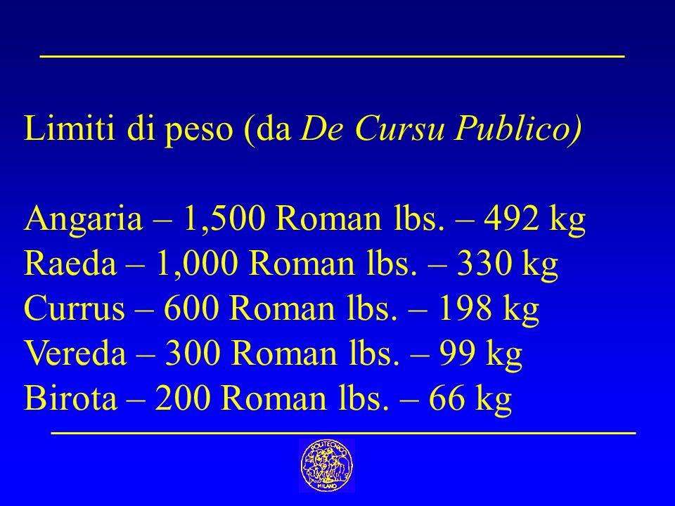 Limiti di peso (da De Cursu Publico) Angaria – 1,500 Roman lbs.