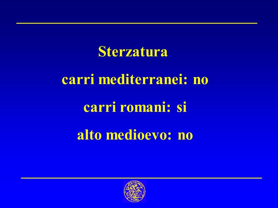 Sterzatura carri mediterranei: no carri romani: si alto medioevo: no