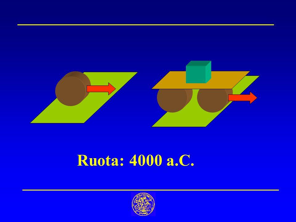 Ruota: 4000 a.C.