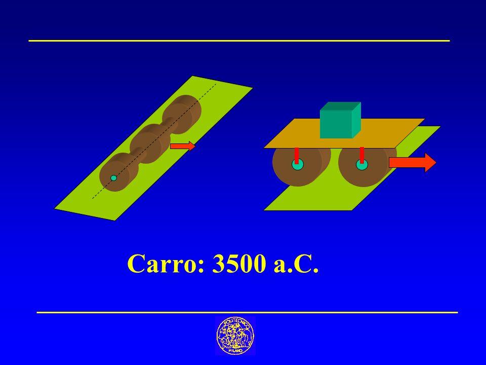 Carro: 3500 a.C.