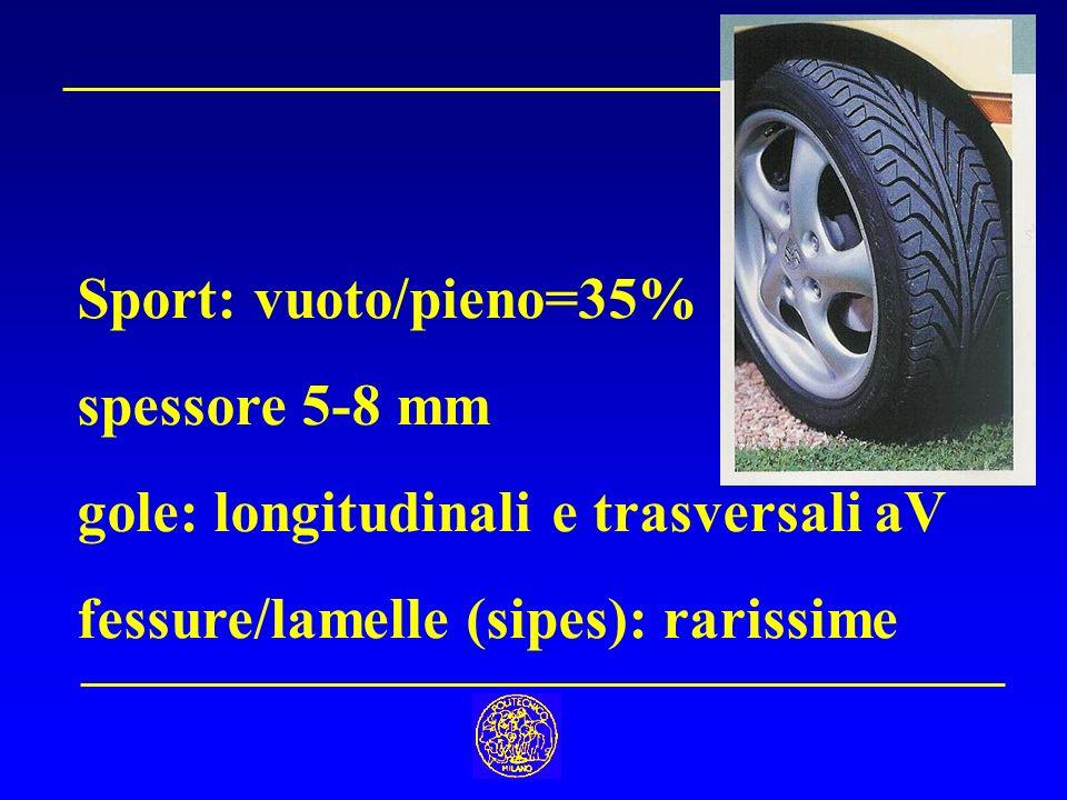 Sport: vuoto/pieno=35% spessore 5-8 mm gole: longitudinali e trasversali aV fessure/lamelle (sipes): rarissime