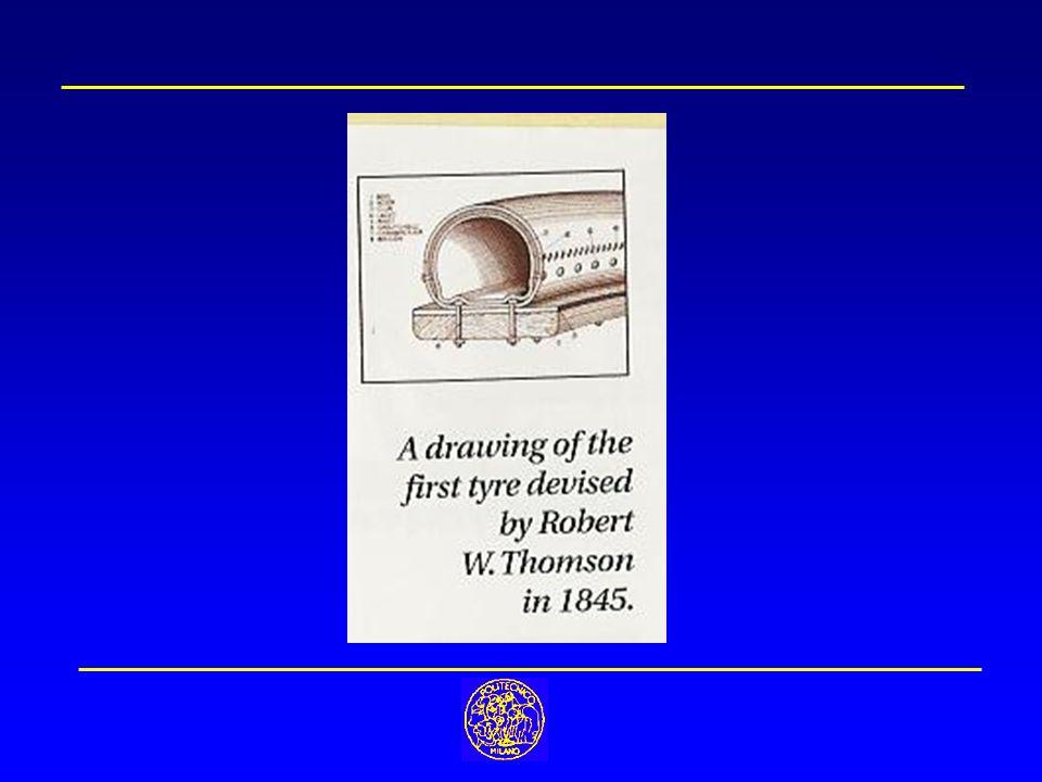Dopo II Guerra Mondiale: inizio impiego g. sintetica Oggi: 60% sintetica 40% naturale