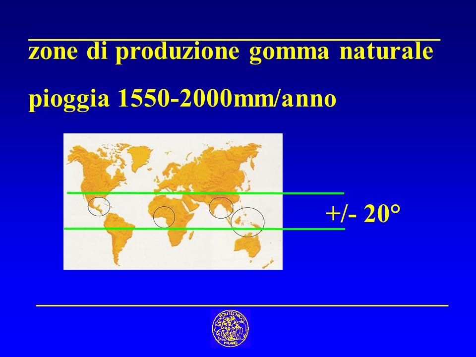 zone di produzione gomma naturale pioggia 1550-2000mm/anno +/- 20°