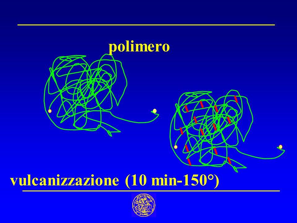 polimero vulcanizzazione (10 min-150°)