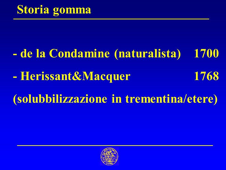- de la Condamine (naturalista) 1700 - Herissant&Macquer1768 (solubbilizzazione in trementina/etere) Storia gomma
