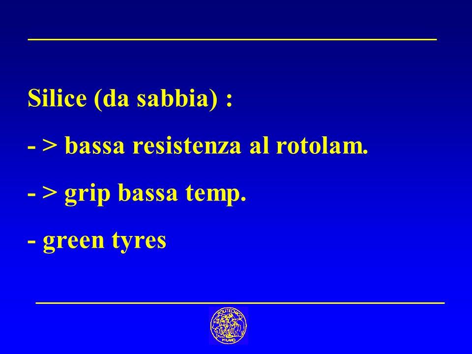 Silice (da sabbia) : - > bassa resistenza al rotolam. - > grip bassa temp. - green tyres
