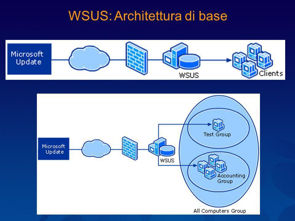 WSUS: Architettura di base