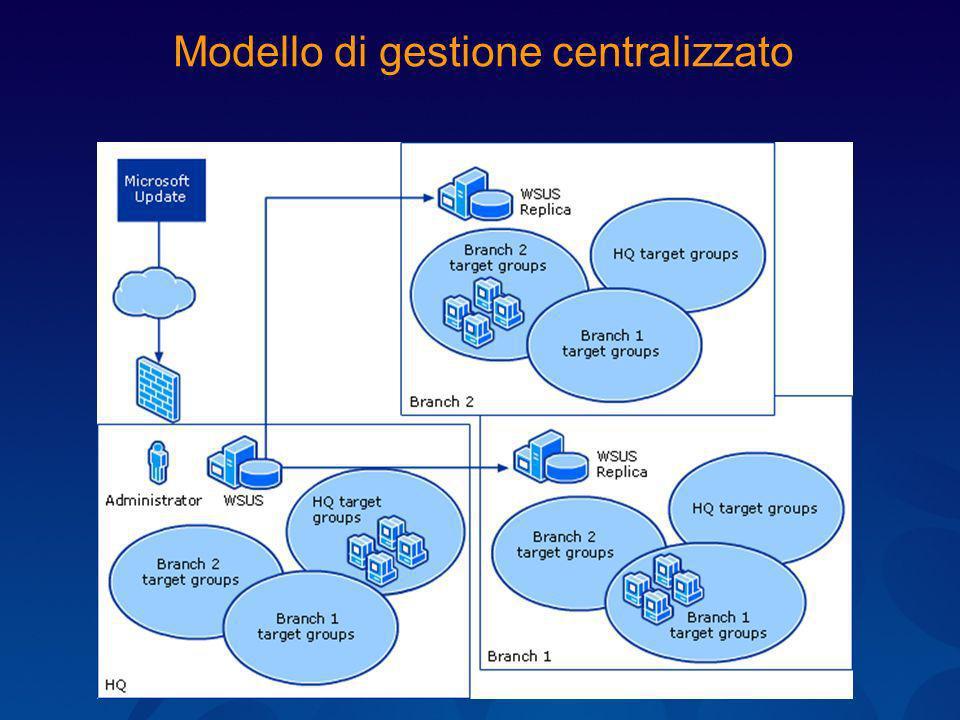 Modello di gestione centralizzato