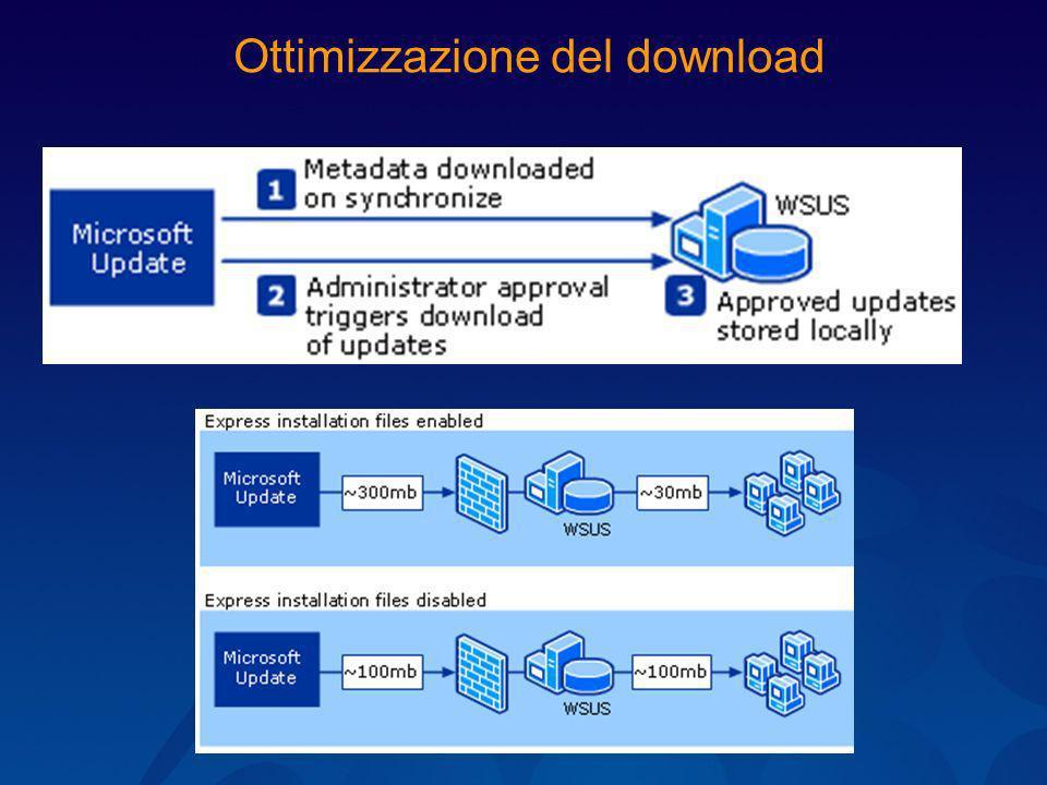 Ottimizzazione del download