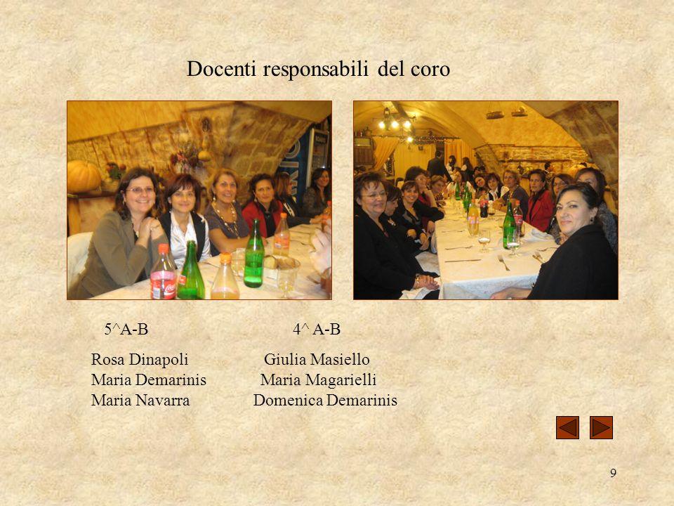 9 Docenti responsabili del coro 5^A-B 4^ A-B Rosa Dinapoli Giulia Masiello Maria Demarinis Maria Magarielli Maria Navarra Domenica Demarinis