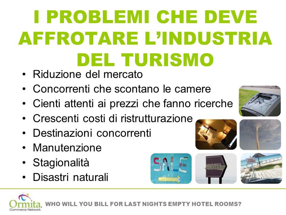 WHO WILL YOU BILL FOR LAST NIGHTS EMPTY HOTEL ROOMS? Riduzione del mercato Concorrenti che scontano le camere Cienti attenti ai prezzi che fanno ricer