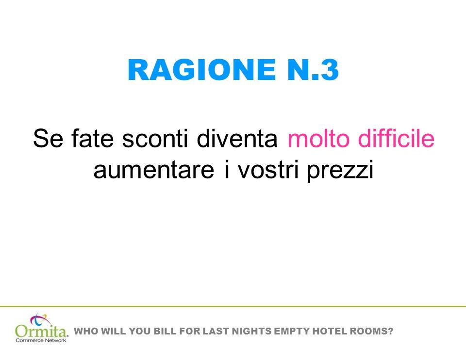 WHO WILL YOU BILL FOR LAST NIGHTS EMPTY HOTEL ROOMS? USATE IL VOSTRO INVENDUTO PER ACQUISTARE