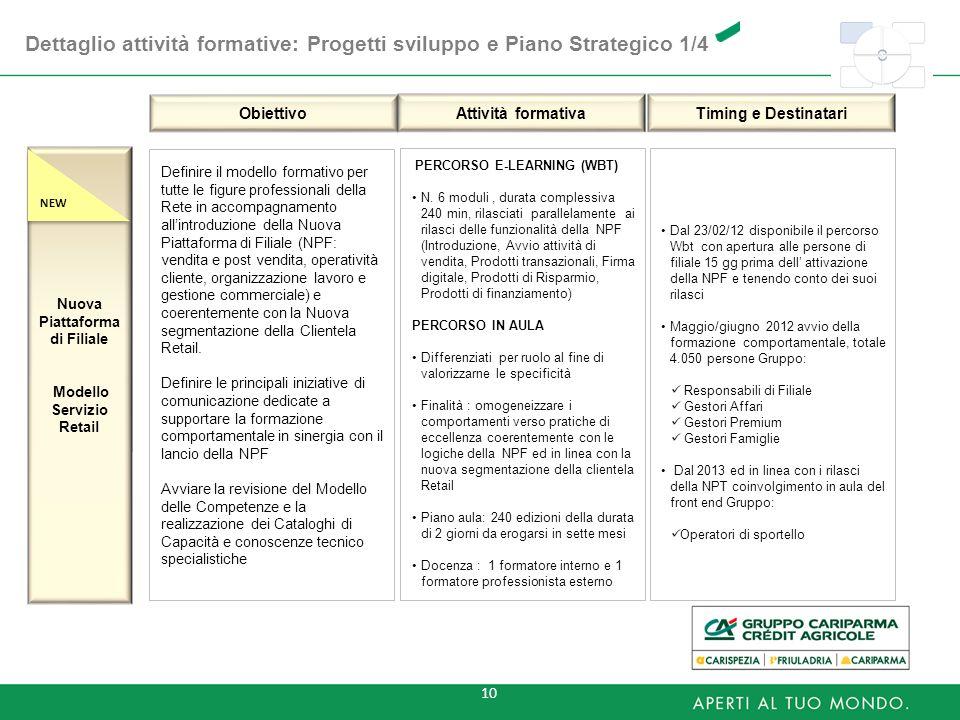 10 Dettaglio attività formative: Progetti sviluppo e Piano Strategico 1/4 Obiettivo Attività formativa Timing e Destinatari Nuova Piattaforma di Filia