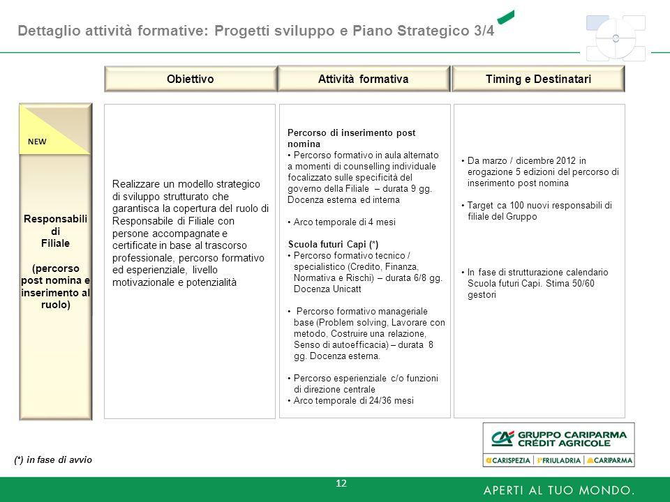 12 Dettaglio attività formative: Progetti sviluppo e Piano Strategico 3/4 Obiettivo Attività formativa Timing e Destinatari Responsabili di Filiale (p