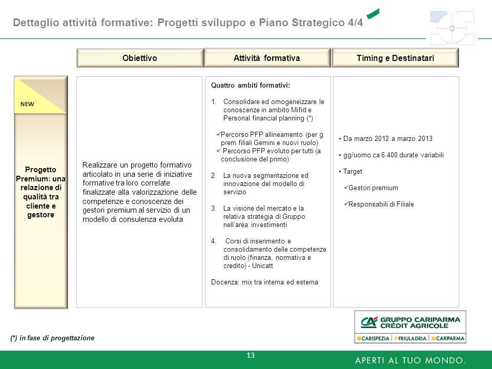 13 Dettaglio attività formative: Progetti sviluppo e Piano Strategico 4/4 Obiettivo Attività formativa Timing e Destinatari Progetto Premium: una rela