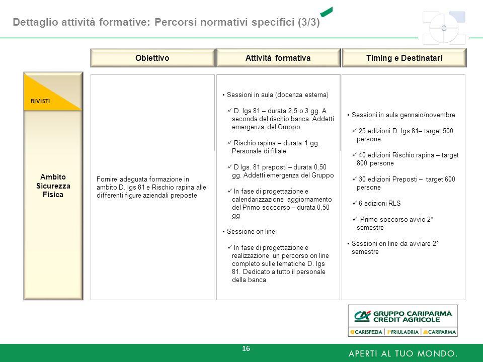 16 Dettaglio attività formative: Percorsi normativi specifici (3/3) Ambito Sicurezza Fisica Aggiornare e consolidare le competenze specifiche per ruol