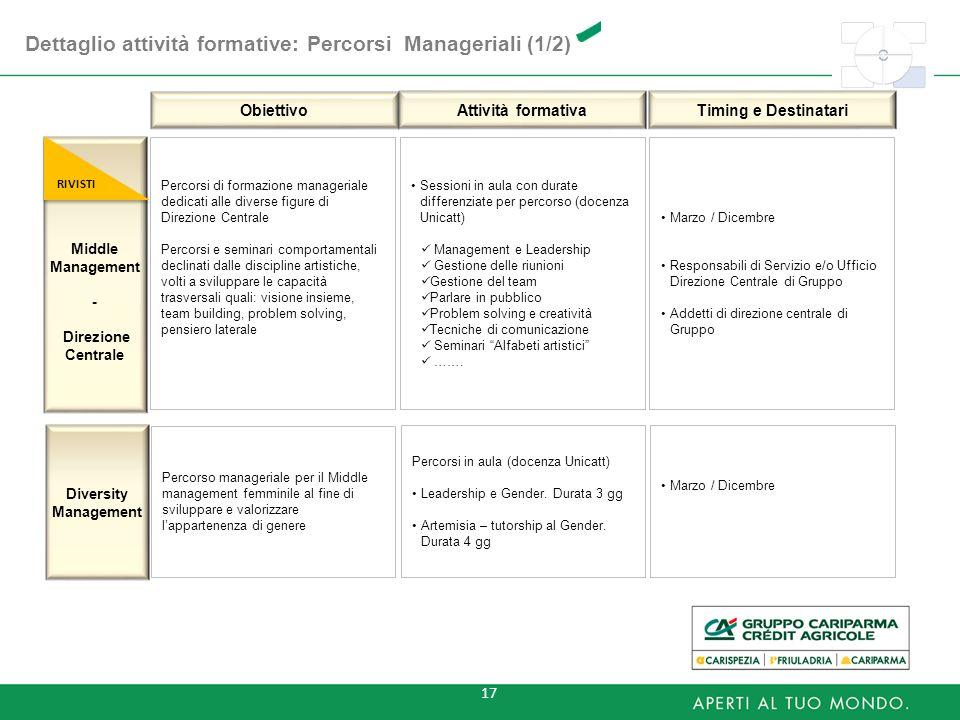 17 Dettaglio attività formative: Percorsi Manageriali (1/2) Middle Management - Direzione Centrale Percorsi di formazione manageriale dedicati alle di