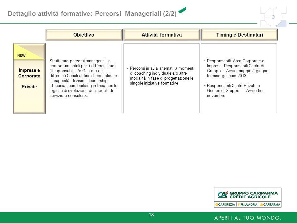 18 Dettaglio attività formative: Percorsi Manageriali (2/2) Imprese e Corporate Private Strutturare percorsi manageriali e comportamentali per i diffe