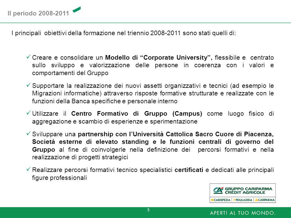 3 I principali obiettivi della formazione nel triennio 2008-2011 sono stati quelli di: Creare e consolidare un Modello di Corporate University, flessi