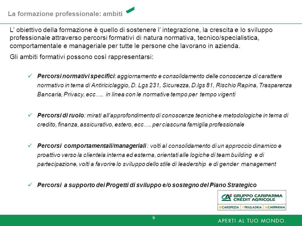 6 La formazione professionale: ambiti L obiettivo della formazione è quello di sostenere l integrazione, la crescita e lo sviluppo professionale attra