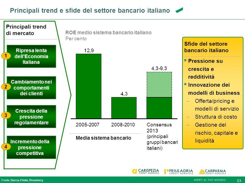 12 Contenuti Il contesto di riferimento e lambizione 2011-14: Continuare una Storia Distintiva di Crescita Sostenibile Gli investimenti e i progetti a